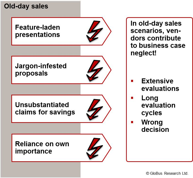 Old-day sales: business case neglect